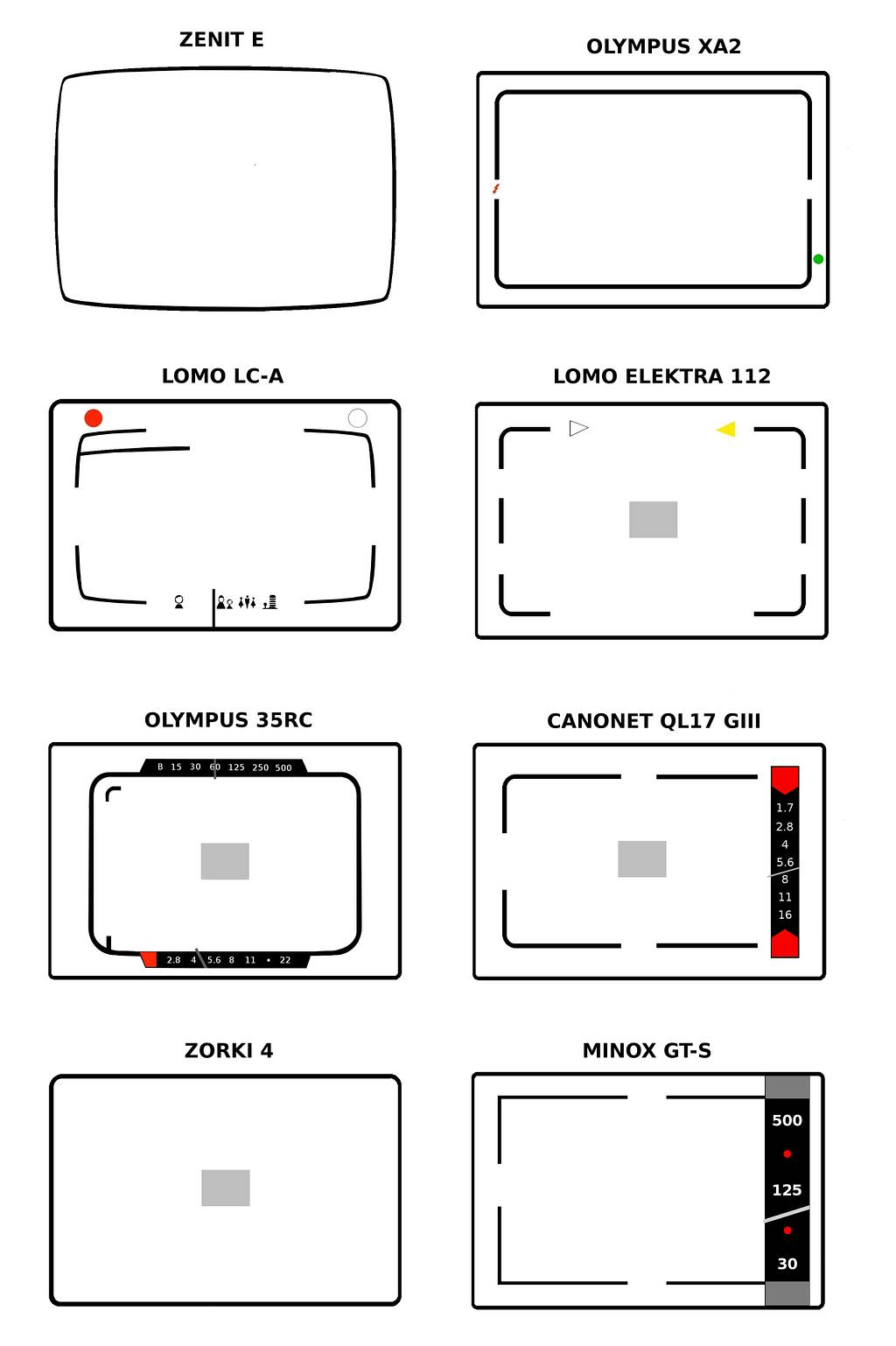 Cameras in Depth: Plain Glass Viewfinders