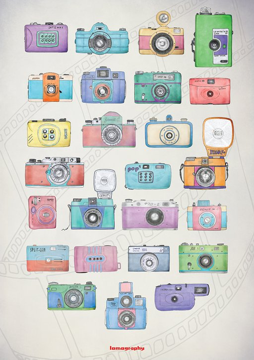 Lomographic Posters by Ishepel